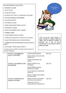 thumbnail of préparer son oral fiche 1