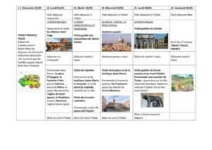 thumbnail of Voyage Italie. Programme.